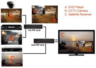 Video EditMaster Plus Editor Picture Enhancer Audio Mixer Edit Master