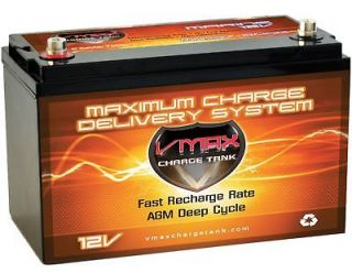 for Fountain power boat w/group 31 marine deep cycle 12V AGM battery