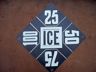 ANTIQUE ICE SIGN used with antique ice box ICE WANTED