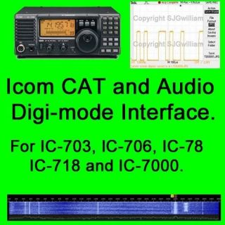 icom 718 in Ham, Amateur Radio