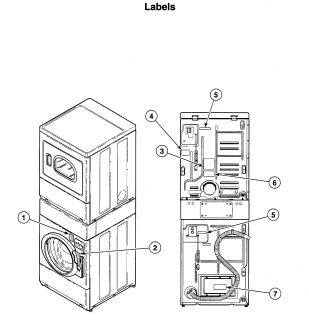 Samsung Electric Range Wiring Diagram together with Appliance Parts Appliance Repair Metro Phoenix Area Intended For Fisher Paykel Dishwasher Parts Plan furthermore Wiring Diagram For A Maytag Dryer besides Clothes Dryer Repair 5 furthermore Kenmore Hot Water Heater Wiring Diagram. on ge washing machine parts