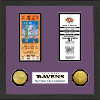 Baltimore Ravens Super Bowl Championship Ticket Collection—Buy Now