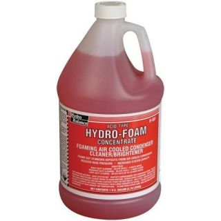 hydrofoam in Airplanes & Helicopters