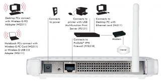 Netgear WG602 Wireless Access Point  WiFi Range Extender,Booster