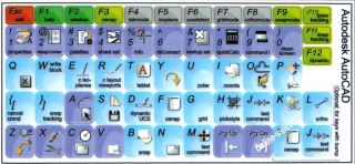 Autodesk AutoCAD Keyboard Stickers for Computers Laptop