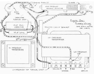 Acoustat Service Manual Electrostatic Speakers PDF CD