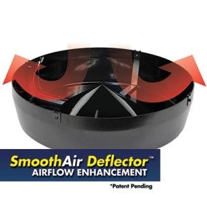 Solar Powered Attic Fan Professional Series Ventilates Up to 1900