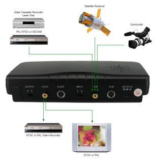 Atlona PAL/SECAM TO NTSC MULTI SYSTEM VIDEO CONVERTER CDM 660