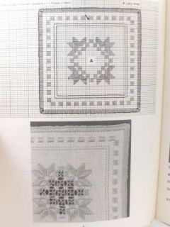 Collection Hardanger Embroidery Stitches Pattern Book