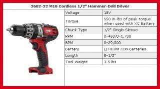 Milwaukee 2694 24 M18 18 Volt 4 Tool Cordless Combo Kit