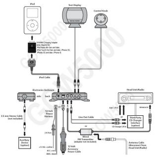 Harman Kardon Drive Play iPod iPhone Car Kit FM Transmitter Aux Input