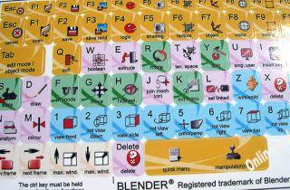 Blender Keyboard Stickers for Computers Laptops Desktop