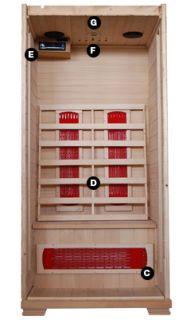 New Infrared Heat Wave 1 Person Ceramic Heaters Sauna Buena Vista