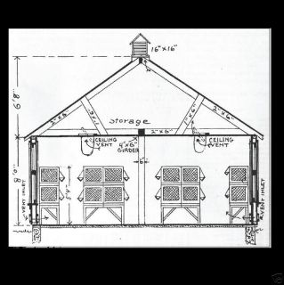 Chicken Coop poultry Incubator Brooder hen house plans CD