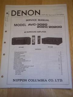 Denon Service Manual~AVC 302 0/2020/2020G AV Amplifier~Oper ation